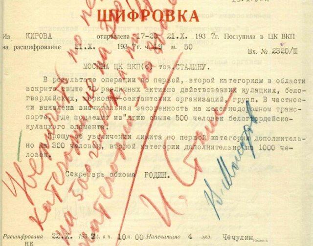 Расстрельные списки Иосифа Сталина